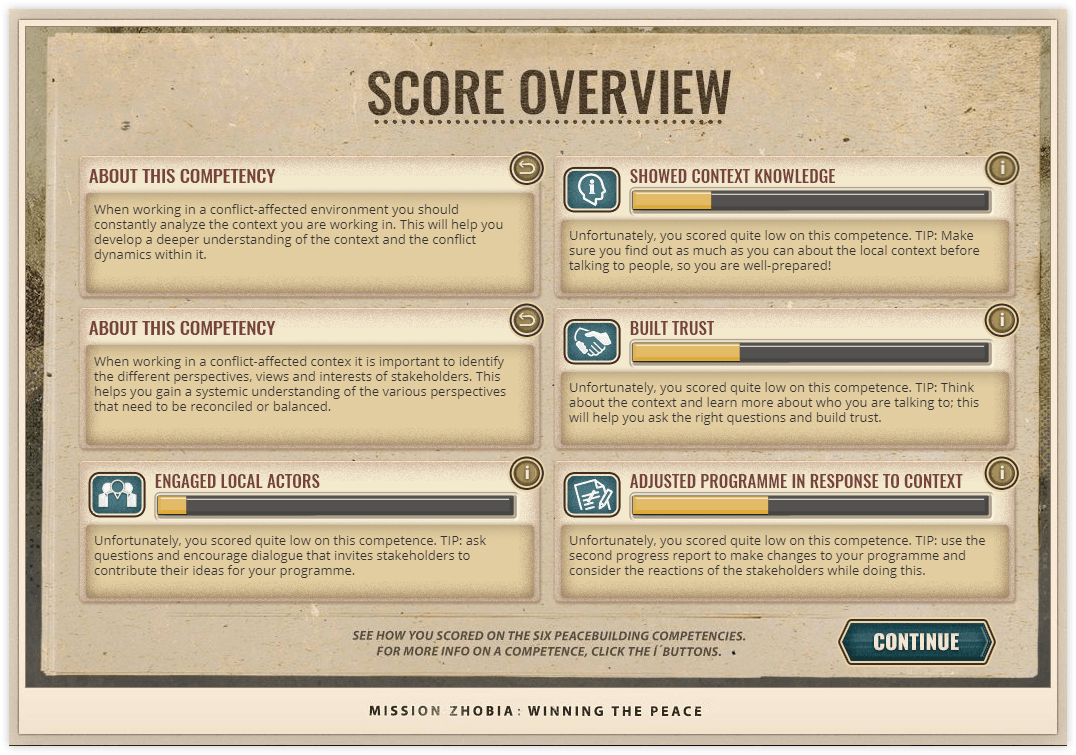Mission Zhobia Score overview screen ui panel with score metrics